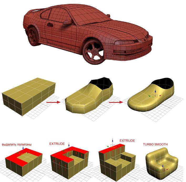 Modding:полигональное моделирование