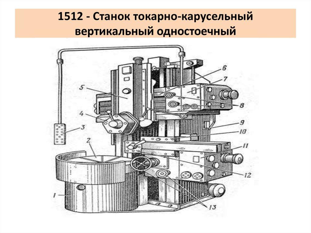 Одностоечный, универсальный токарно-карусельный станок 1516, характеристики, назначение