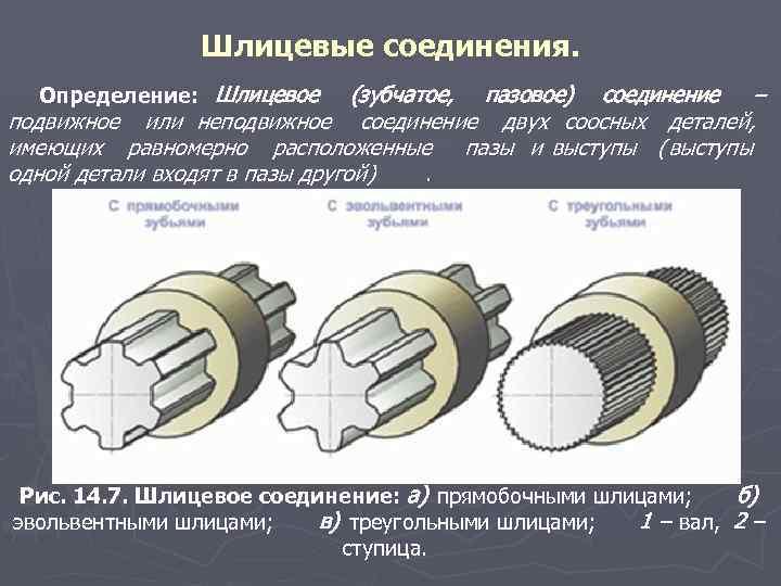 Гост 6033-51: соединения зубчатые (шлицевые) эвольвентные