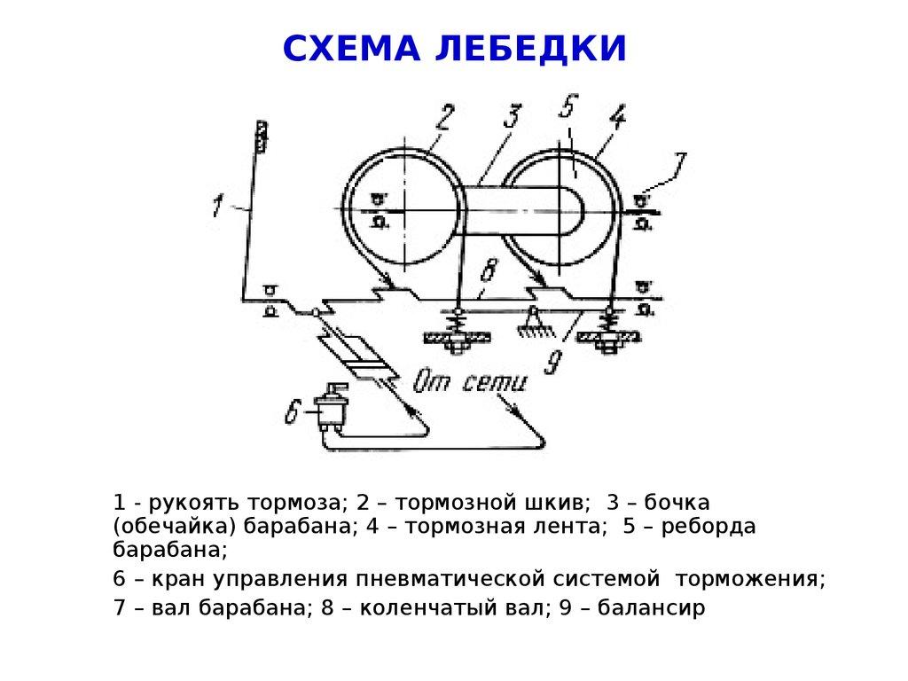 Электрическая лебедка - 75 фото особенностей применения и установки