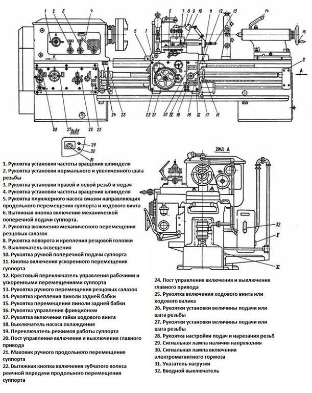 1м61п станок токарно винторезный