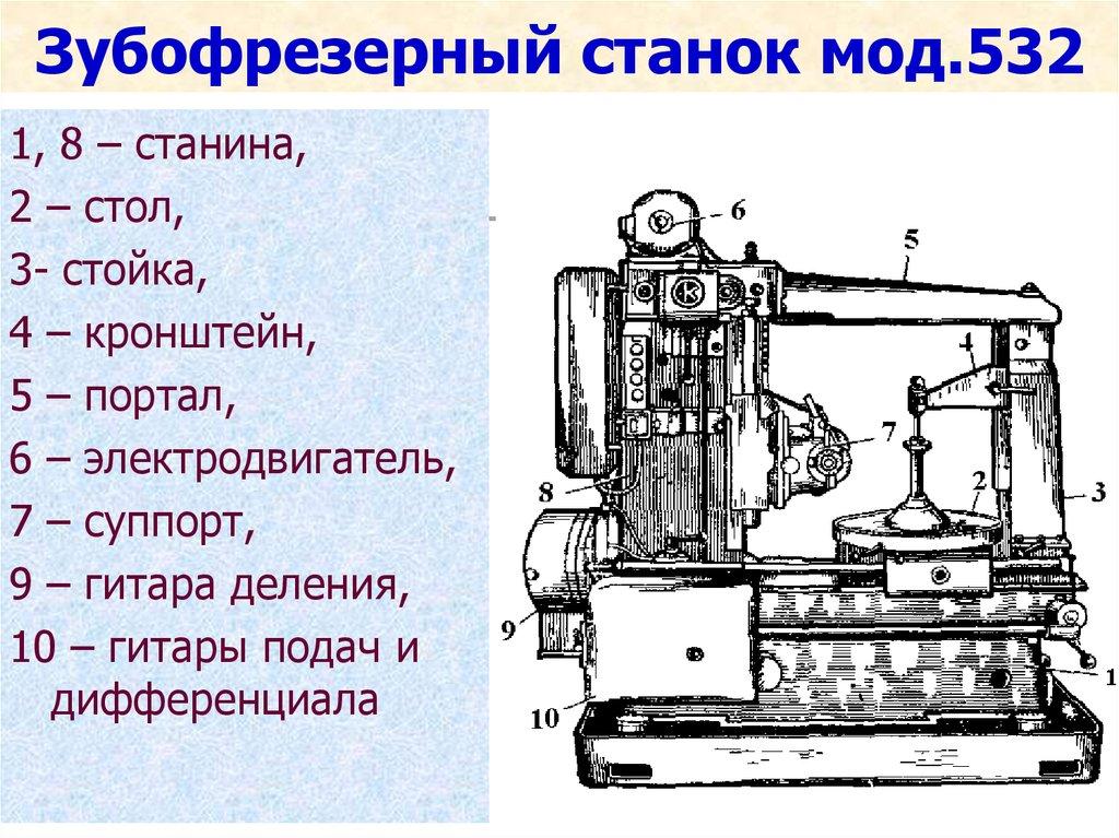 53а50 станок зубофрезерный вертикальный полуавтомат схемы, описание, характеристики