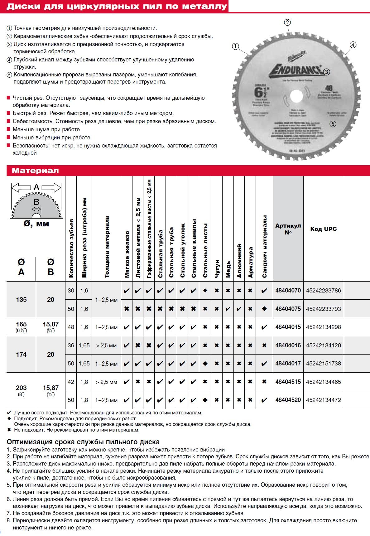 Модельный ряд ручных циркулярных пил bosch. рекомендации при выборе пильного диска для пилы
