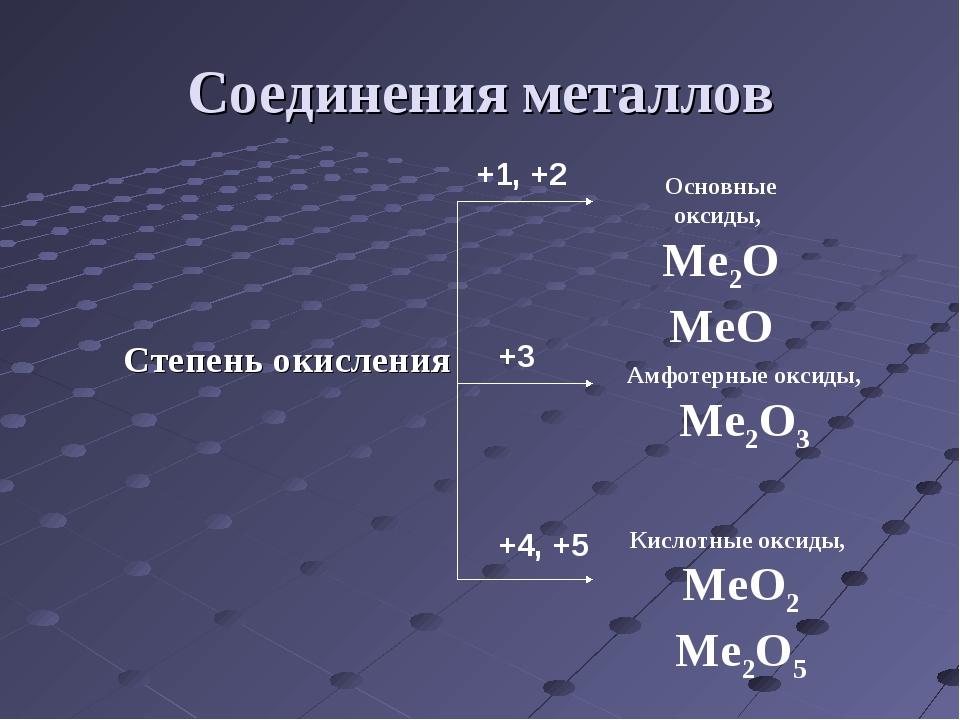 Оксиды щелочных металлов