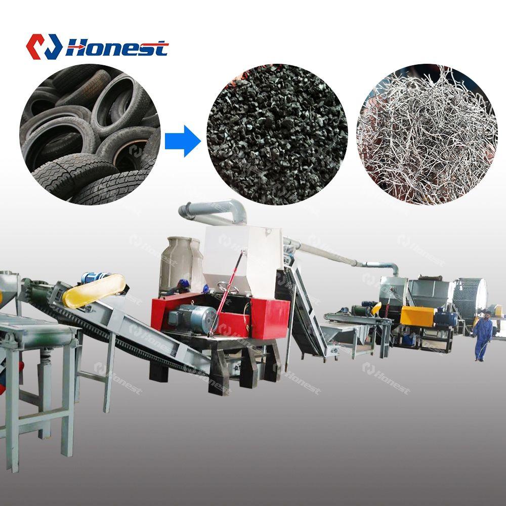 Переработка шин: бизнес по производству резиновой крошки