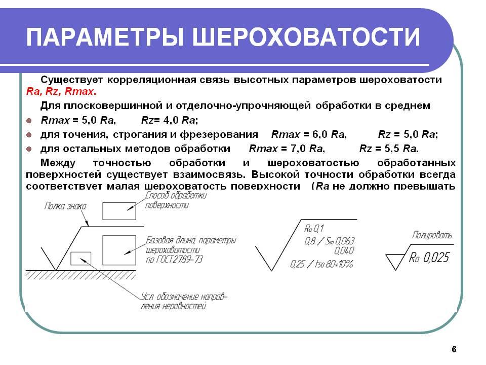 Как определить и обозначить шероховатость поверхности | справочник для конструкторов, инженеров, технологов