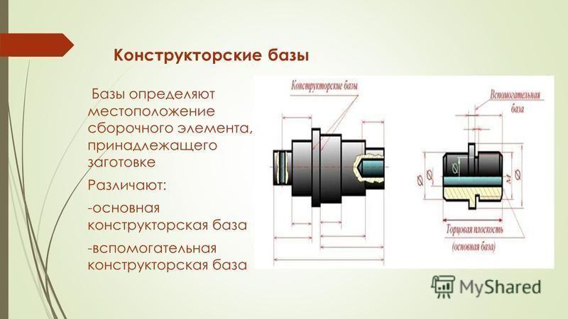 Гост 2.101-2016 единая система конструкторской документации. виды изделий / ескд / 2 101 2016