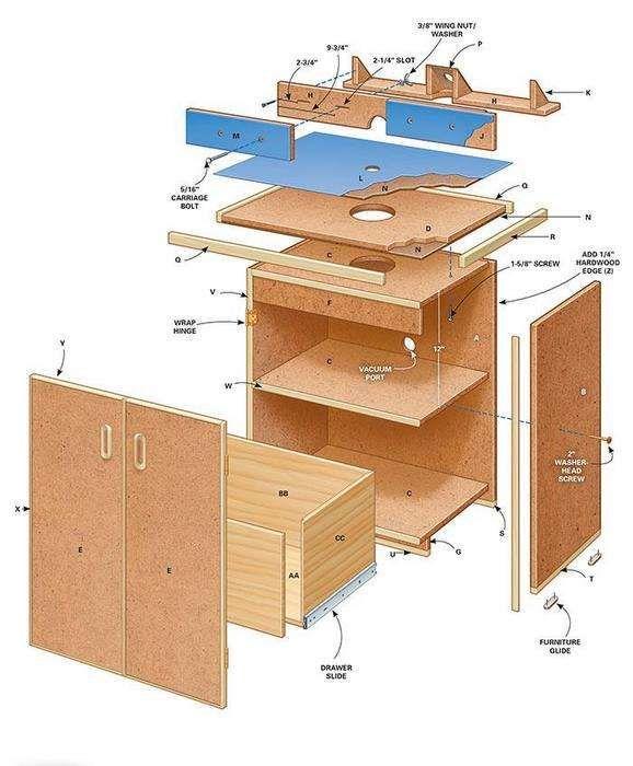 Надёжный фрезерный стол своими руками