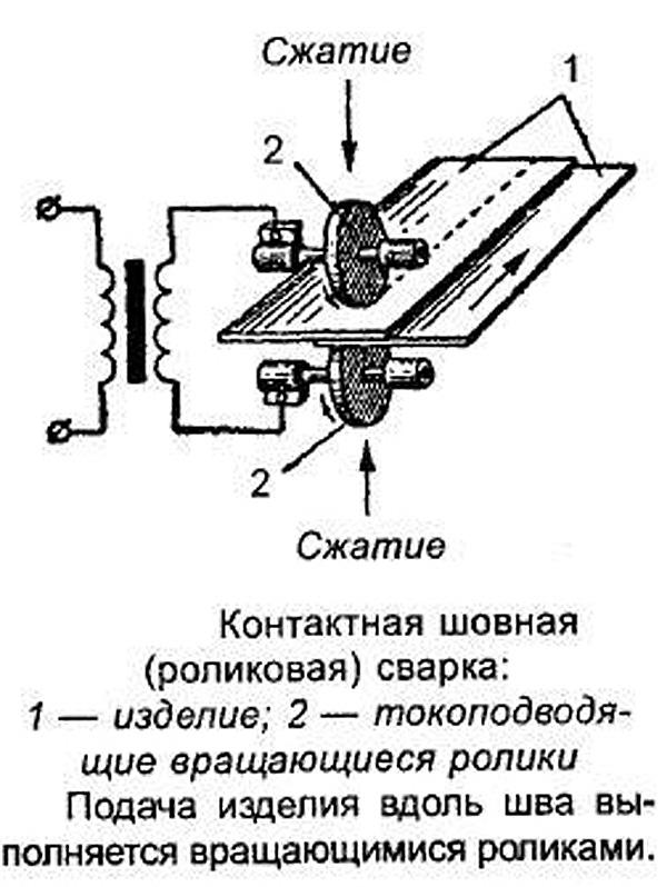 Сварка арматуры по госту 14098-2014: типы швов, их характеристика и оценка качества соединений