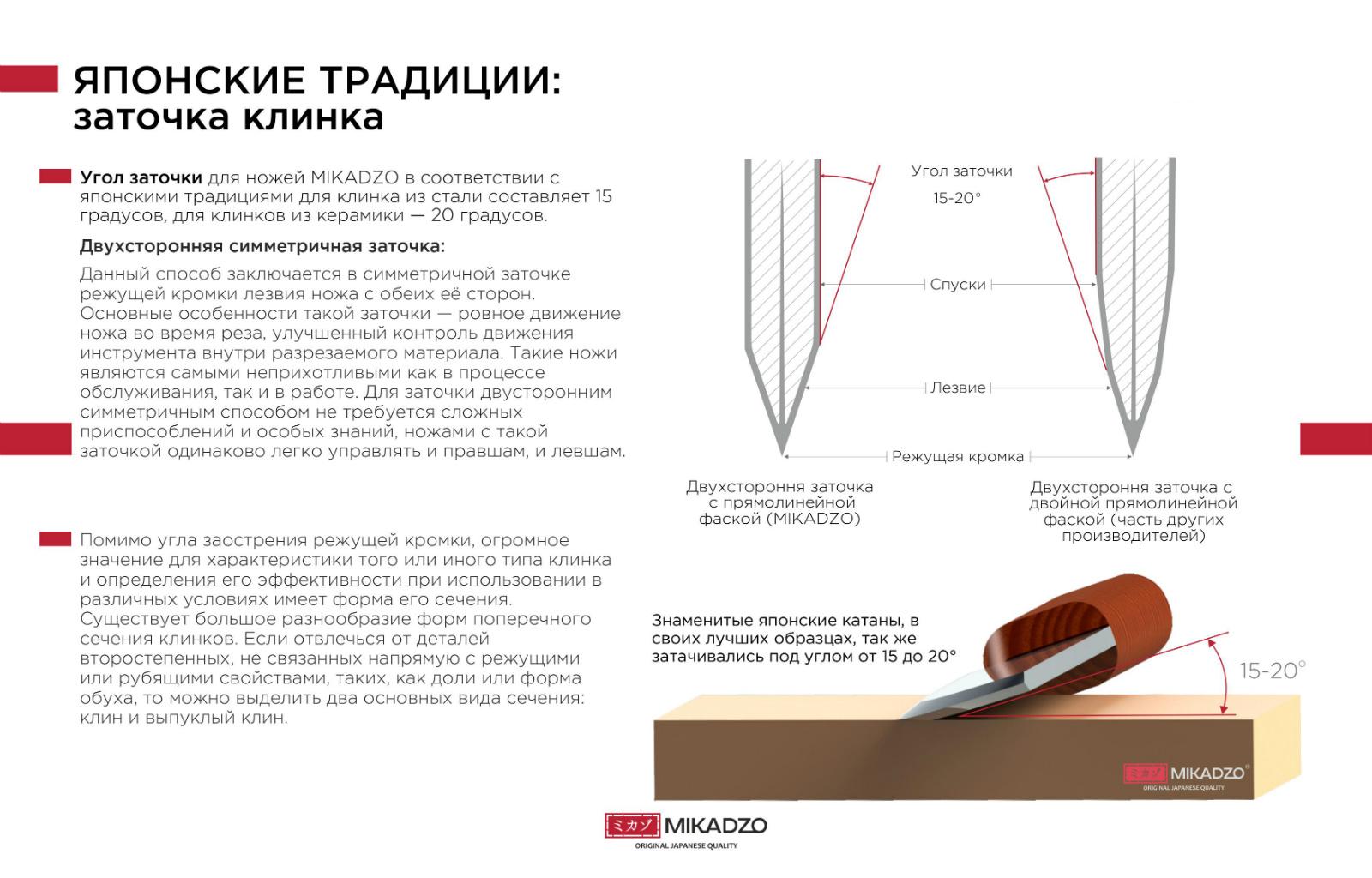 Угол заточки кухонного ножа: какой оптимальный и правильный – таблица