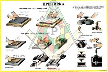 Доводка и притирка — технология, инструменты, материалы