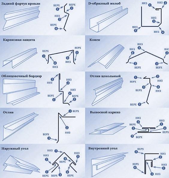 Листогиб своими руками: элементы, устройство и чертежи, сборка