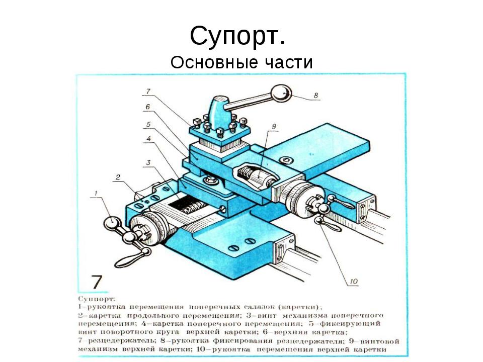 Возможности токарного станка тв-4 и его характеристики
