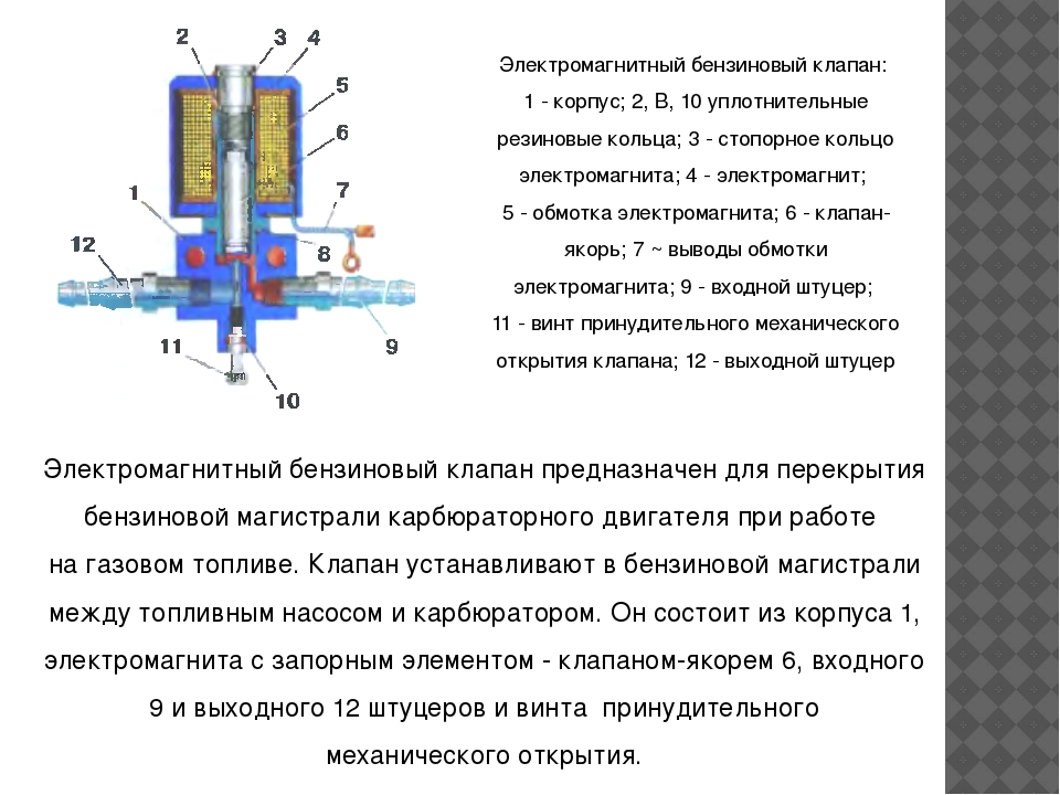 Электромагнитный клапан карбюратора, блок управления солекс, дааз, принцип работы и схема подключения, как проверить неисправности и зачем глушить