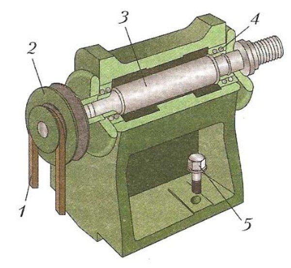 Конструктивные особенности токарных станков по металлу