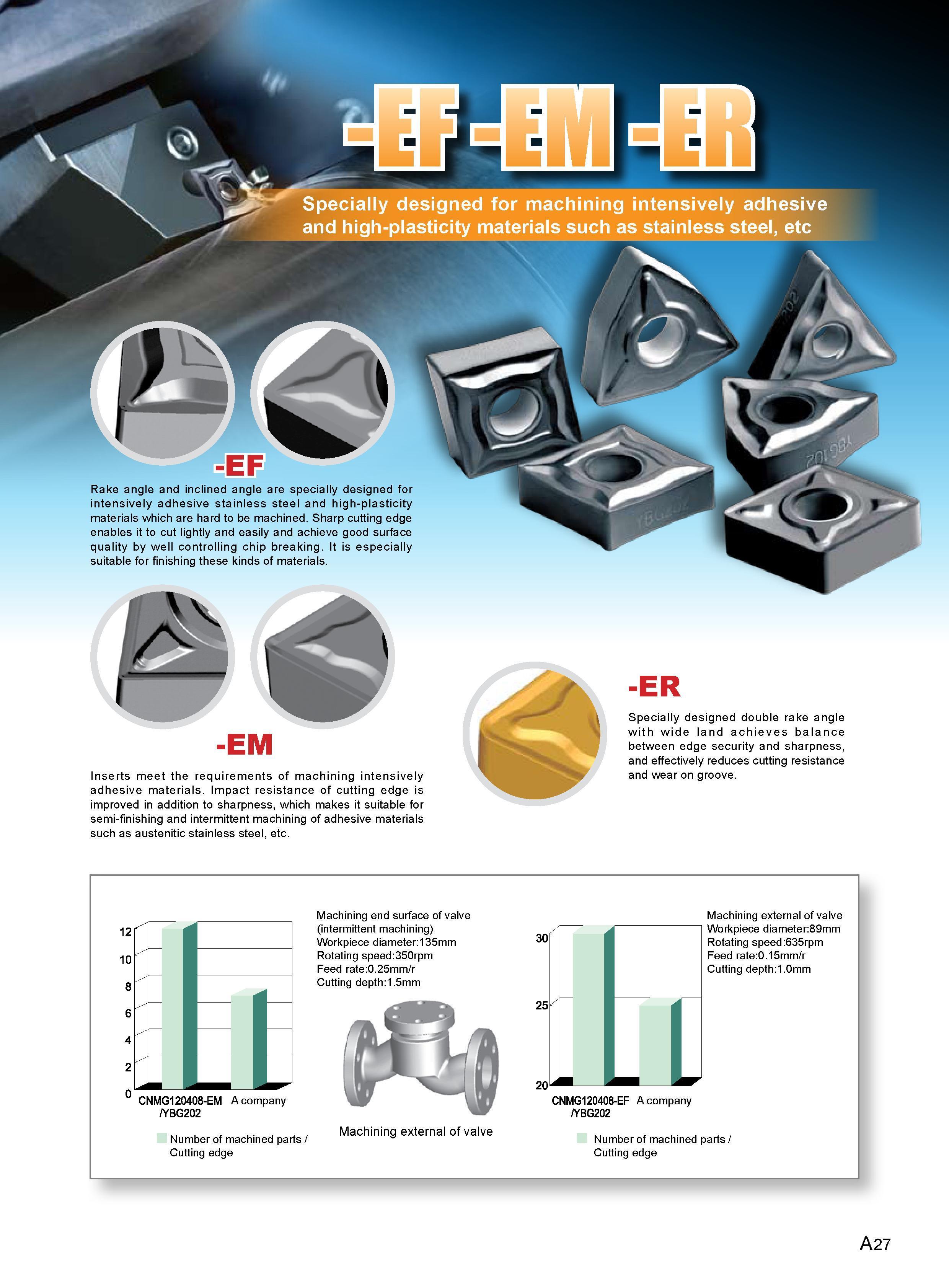 Основные преимущества и недостатки сменных твердосплавные пластины для токарных резцов