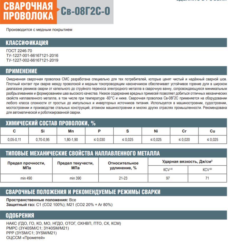 Сварочная проволока св08г2с - технические характеристики