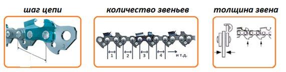 Цепи для бензопилы. как выбрать? как устроена? видео. | все о бензопилах