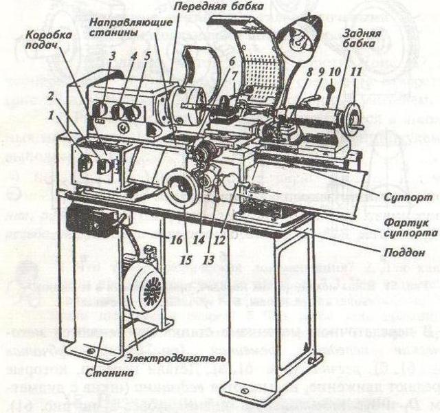 Токарный станок ТВ-11