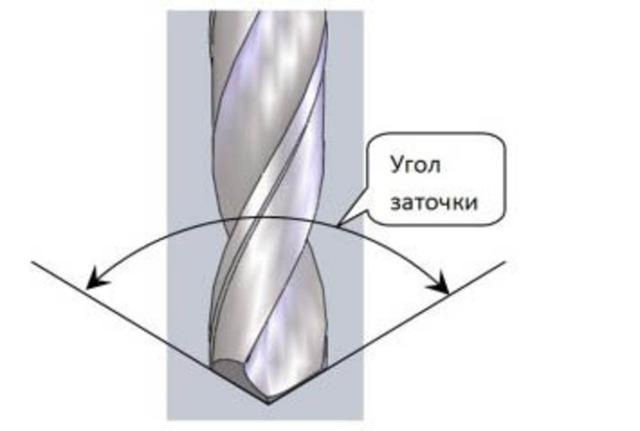 Заточка сверла по металлу: как правильно, важные моменты