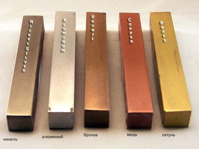Отличия бронзы от латуни