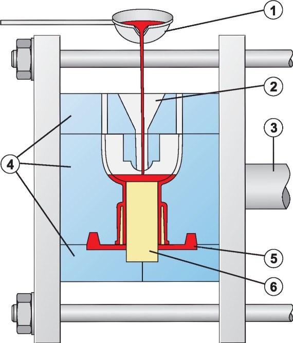 Цинковый сплав: свойства, применение, изготовление