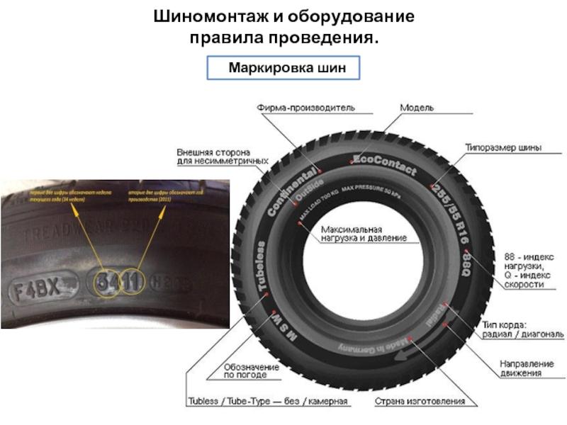 Маркировка шин автомобиля, расшифровка, общие спецификации