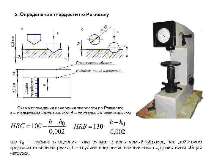 Гост 9013-59: металлы. метод измерения твердости по роквеллу