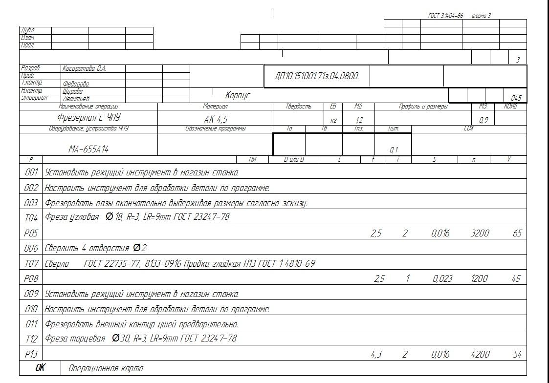 Гост 3.1118-82 единая система технологической документации. формы и правила оформления маршрутных карт