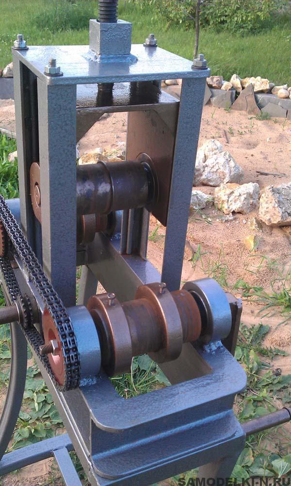 Трубогиб своими руками: для профильной трубы с размерами, чертежи, как сделать для круглой трубы, из тисков