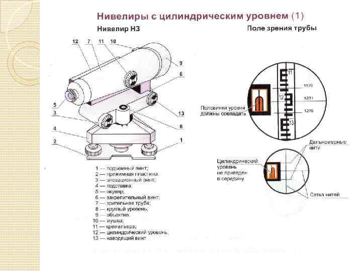 Описание и назначение устройства теодолита: виды, основные части, применение