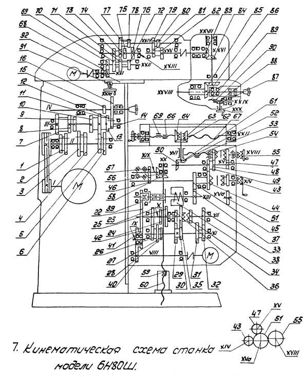 Вм-130 станок фрезерный широкоуниверсальныйруководство, схемы, описание, характеристики