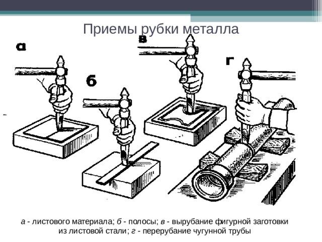 Инженер поможет - рубка металлов