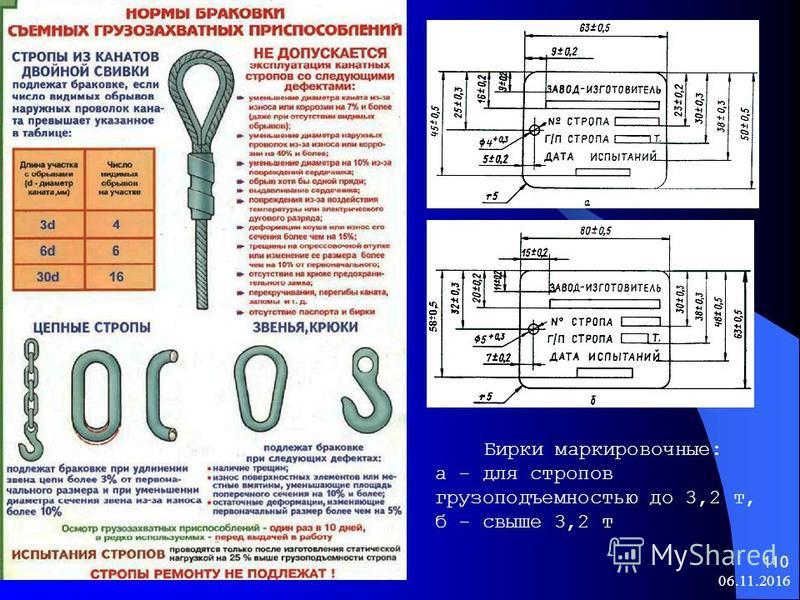 Пермский завод грузоподъемного оборудования