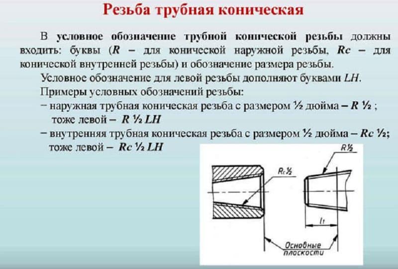 Трубная резьба: обозначение на чертежах, стандарты для обсадных изделий, накатка, резьбовые заглушки
