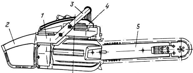 Обзор бензопилы тайга 214