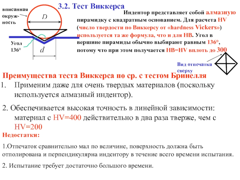 Метод определения твердости (бринелль, роквелл, викерс)