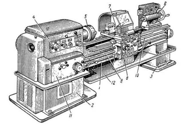 Токарный станок 1а62: технические характеристики, схемы, паспорт