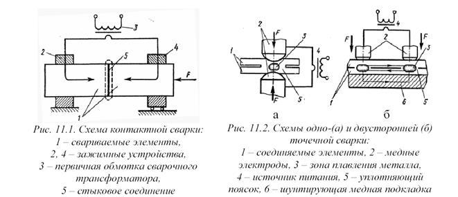 2 схемы