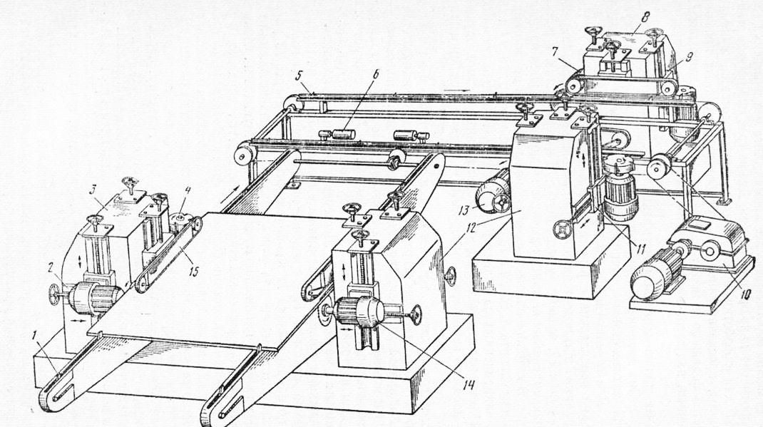 Классификация деревообрабатывающих станков