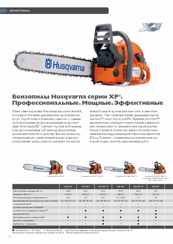 Бензопилы husqvarna – преимущества, ремонт и характеристики популярных моделей