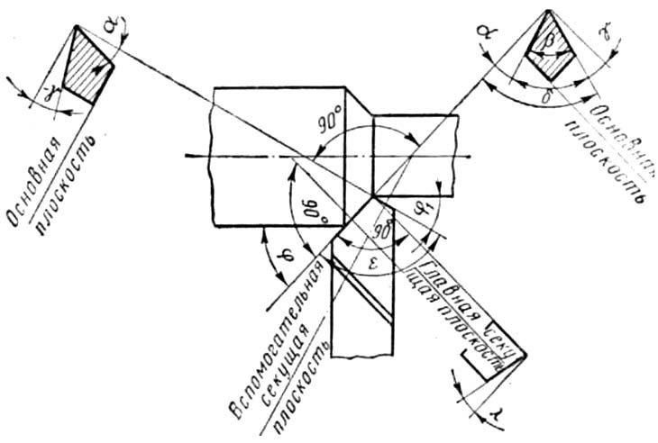 Конструкция резца