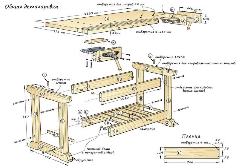 Как сделать столярный верстак своими руками – пошаговая инструкция, чертежи и размеры