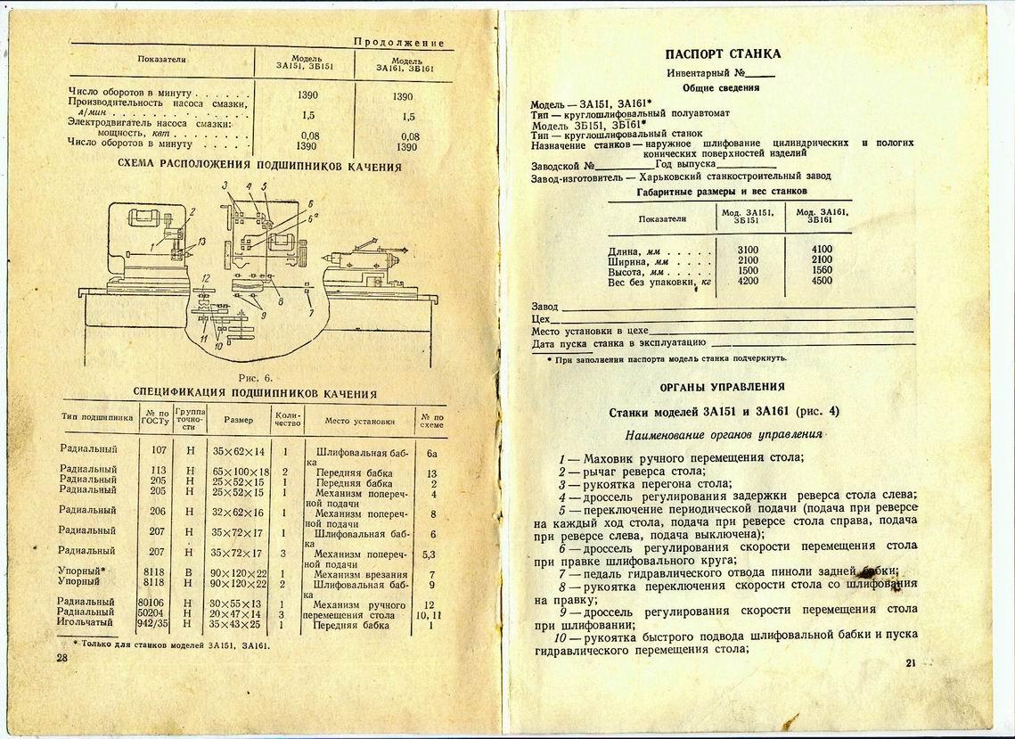 Шлифовальные станки. классификация и выбор основных характеристик