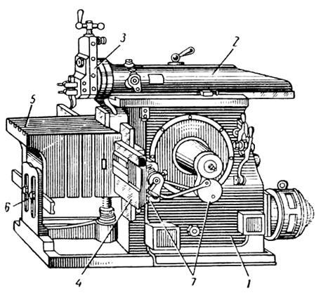 Характеристика строгального станка для металла