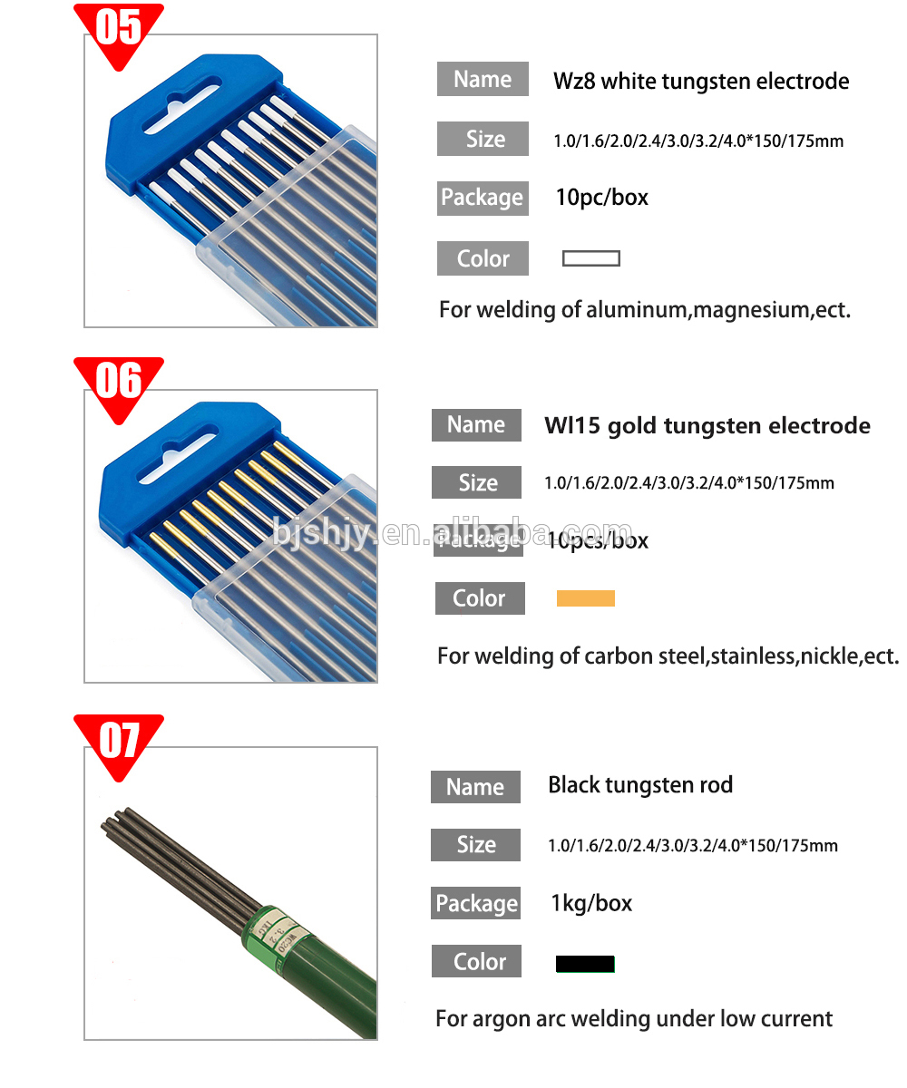 Вольфрамовые электроды: виды, маркировки, сфера применения.