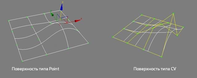 8.1 полигональное моделирование: введение