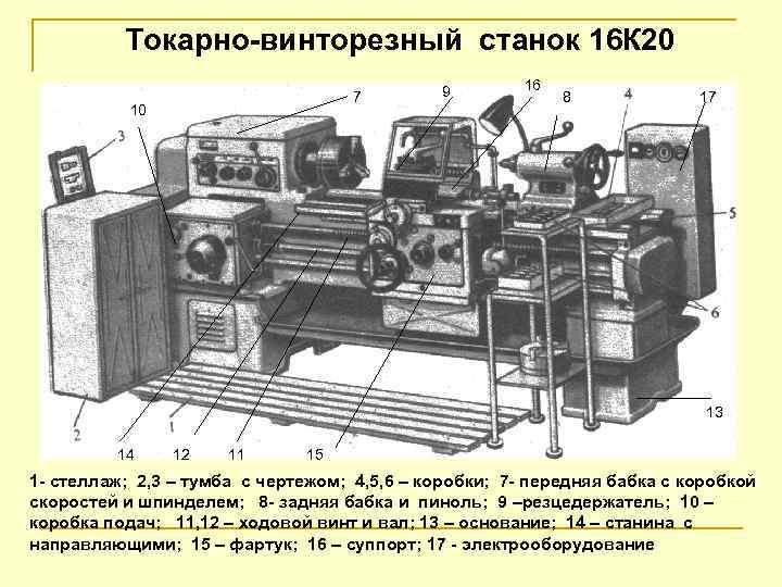 Универсальные токарно-винторезные станки
