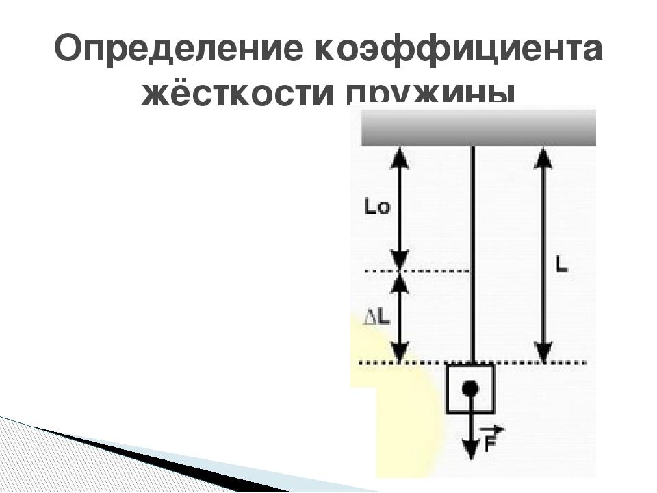 Что такое жесткость тела пружины - moy-instrument.ru - обзор инструмента и техники