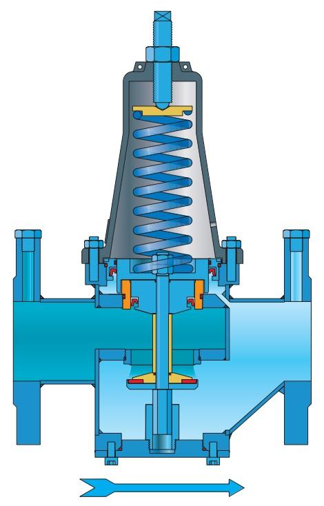 """Редукционные клапаны давления """"после себя"""", регуляторы давления """"до себя"""" и перепада давления для воды, пара и воздуха в г. москва"""